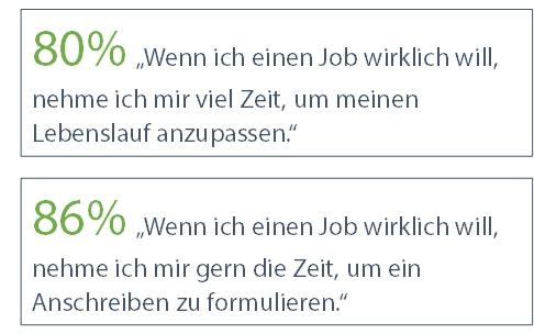 Jobsuche in DE2