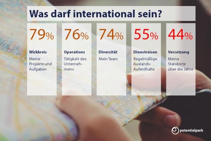 International DE 01